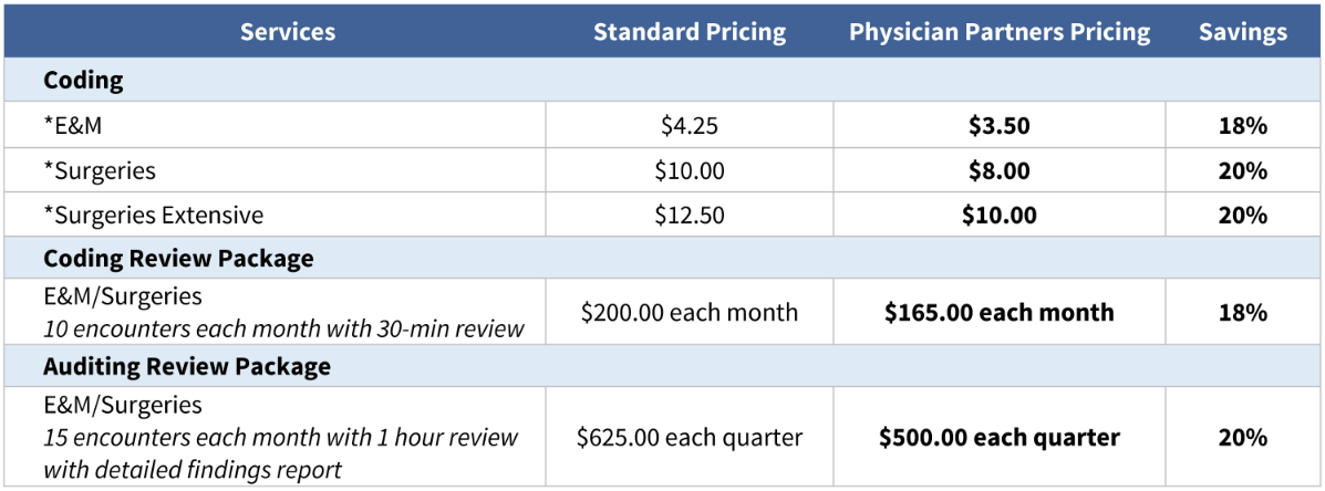 Aviacode Press Release Pricing Table